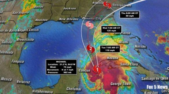 hurricane_michael